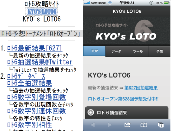 KYO's LOTO6 for モバイル/KYO's LOTO6 for スマートフォン